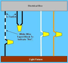 wiring diagram for a fluorescent light fixture wiring diagram fluorescent light fixture wiring diagram lights wall 2 t12 ballasts to 1 t8 ballast running 4 fluorescent bulbs