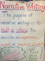 Sequencing Anchor Chart Credible Parts Of A Narrative Anchor Chart Personal