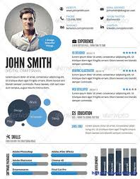 Visual resume samples:
