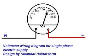 basic voltmeter wiring diagram basic auto wiring diagram schematic voltmeter wiring diagram all about wiring diagram on basic voltmeter wiring diagram