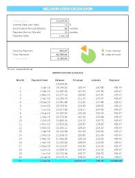 Amortization Schedule With Extra Principal Lovely Amortization Calculator Home Car Payment Schedule Spreadsheet
