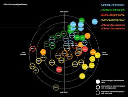 Yonex Racquet Chart 2013 Yonex Racquet Chart 2019