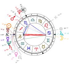 Cardi B Birth Chart 32 Precise Sun Moon And Rising Sign Chart