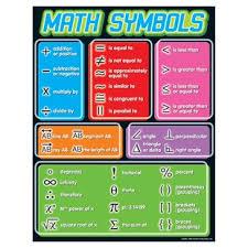 Math Symbols Grade 4 8 Chart