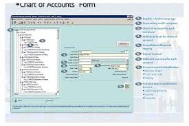 Right Lebanese Chart Of Account Sample 2019