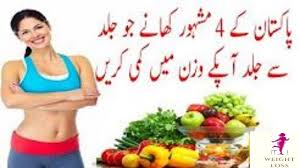 Daiting Chart Low Calorie Diet Chart In Urdu Youtube