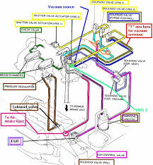 ford telstar engine diagram ford wiring diagrams