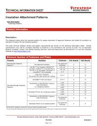 Attachment Patterns Extraordinary Insulation Attachment Patterns