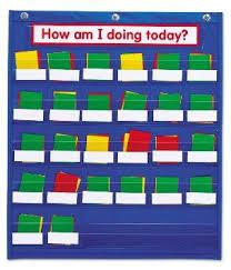 Amazon Com Classroom Management Pocket Chart Behavior