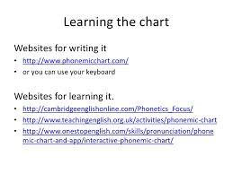 Phonemic Chart Keyboard The Phonemic Chart