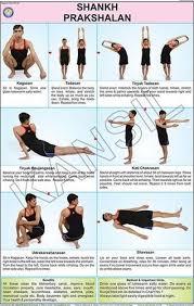 Shankh Prakshalan For Yoga Chart