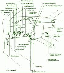 2014 nissan sentra fuse box location fresh 2000 nissan sentra fuse 2005 nissan sentra fuse box layout at 05 Nissan Sentra Fuse Box Diagram