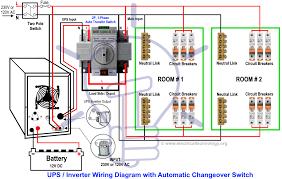 transfer switch fuse box wiring diagram sample ricksdiy how to wire generator transfer switch to a circuit breaker generator transfer switch fuse box transfer switch fuse box