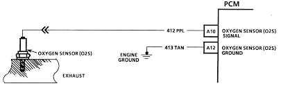 o2 sensor wiring diagram o2 sensor wiring harness at 2000 Silverado 02 Sensor Wiring Diagram