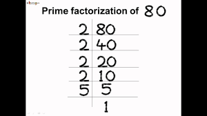Math Example Of Lcm By Prime Factorization English