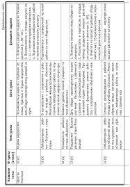 Патрон доклад по биологии класс на тему кобра доклад по биологии 7 класс на тему кобра