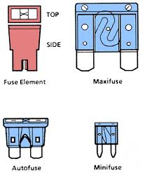 Automotive Fuse Types Chart Circuit Protection Fuses Fusible Links Circuit Breakers