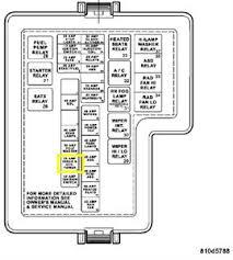 2004 chrysler sebring fuse box diagram vehiclepad 1998 2002 chrysler sebring fuse box chrysler schematic my subaru