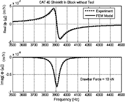cat 40 tool holder dimensions. frequency-response function of the cat 40 taper in experimental setup\u201410kn\u2026 cat tool holder dimensions .