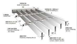 Grating Size Chart Press Lock Steel Grating Production Linesteel