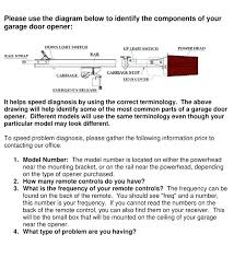 garage door binding garage door diagram garage door binding in cold weather