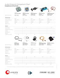 Audio Comparison Chart Manualzz Com
