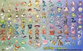 Pokémon GO, dove trovare Pokémon di seconda generazione