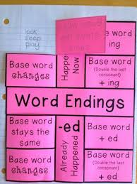 Writing Word Endings Ed And Ing Interactive Foldable