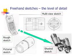 Ch 3 Sketching Text And Visualization Ppt Video Online Download