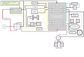 12v switch panel wiring diagram concer biz noticeable 12v 30a basic 12 volt boat wiring diagram at 12v Switch Panel Wiring Diagram