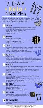 30 day low carb meal plan keto meal plan ketogenic diet free 7 day plan sample meal plan