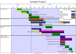 Gantt Chart Project Template Gantt Chart Templates For Microsoft Project Onepager Pro