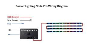 information & diagrams for fans & node pros & strips & commander rgb controller wiring diagram this allows rgb control of 4 pro strips in corsair icue link