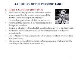 Electronic Structure of Atoms & Periodic Table - ppt video online ...