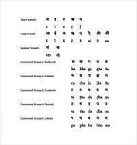 Sanskrit Varnamala Chart With Pictures Pdf Sanskrit Varnamala Chart With Pictures Pdf Verbless