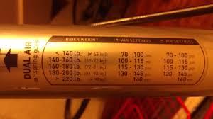 Fox 32 Fork Air Pressure Chart Forums Mtbr Com