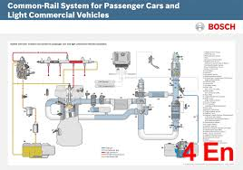 electronic ignition system wiring diagram images car ignition bosch engine management system bosch wiring diagram
