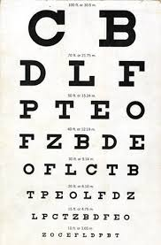 Reading Health Chart Prototypical Printable Rosenbaum Near Vision Chart Eye