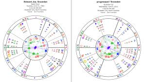 Edward Snowden Birth Chart Edward Snowdens Birth Chart And Some Big Astrology Planet