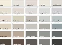 Dulux One Coat Colour Chart Wood Paint Dulux Exterior Wood Paint Colour Chart