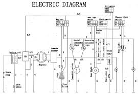 ssr 250 quad wiring diagram just another wiring diagram blog • ssr 125 wiring diagram just another wiring diagram blog u2022 rh aesar store 2004 ssr wiring