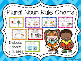 Seven Plural Noun Rule Charts