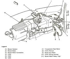 1999 gmc yukon 4x4 diagram for the ductwork hvac system heat to cool full size image