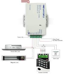 paxton access control wiring diagram images paxton access control access control wiring diagram access control wiring diagram on