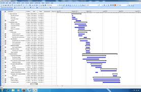 Ms Project Gantt Chart Examples Create Gantt Chart Using Microsoft Project