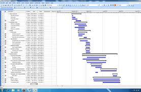 Create Gantt Chart Using Microsoft Project