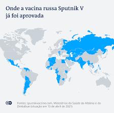 Qual a eficácia da Sputnik V contra o coronavírus? | Novidades da ciência  para melhorar a qualidade de vida | DW