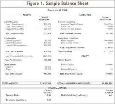 Balance Sheet Template Excel Non For Profit Example ...