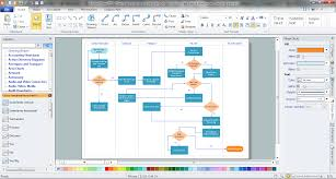 Process Chart Excel Cross Functional Process Map Template Cross Functional