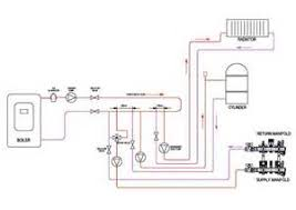 similiar piping diagram modine keywords valve wiring diagram together modine unit heater wiring diagram
